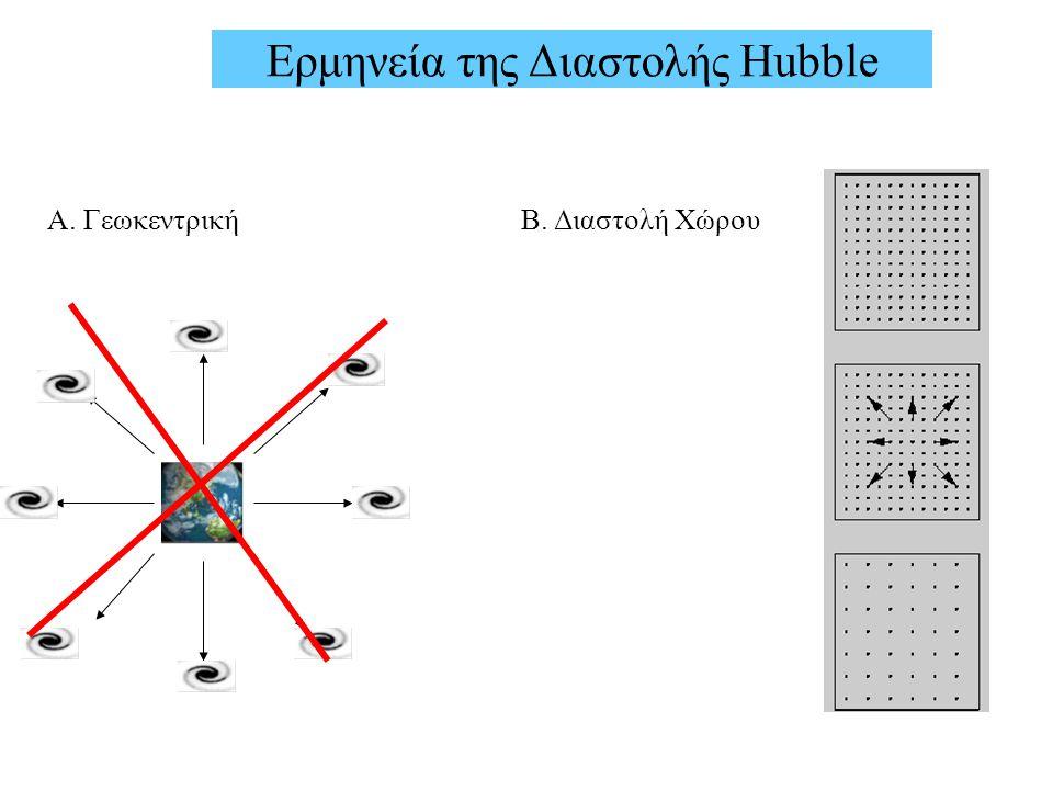 Ερμηνεία της Διαστολής Hubble A. ΓεωκεντρικήΒ. Διαστολή Χώρου
