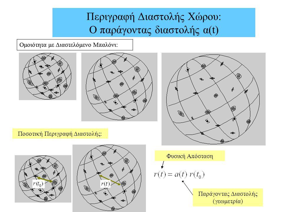 Περιγραφή Διαστολής Χώρου: Ο παράγοντας διαστολής α(t) Ομοιότητα με Διαστελόμενο Μπαλόνι: Φυσική Συντεταγμένη Παράγοντας Διαστολής (γεωμετρία) Ποσοτικ