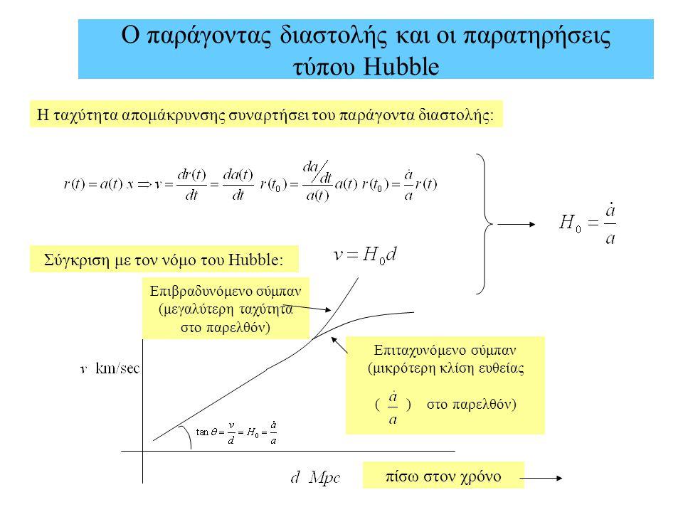 Ο παράγοντας διαστολής και οι παρατηρήσεις τύπου Hubble Η ταχύτητα απομάκρυνσης συναρτήσει του παράγοντα διαστολής: Σύγκριση με τον νόμο του Hubble: Ε