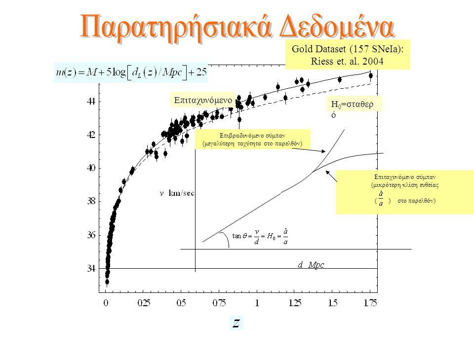 Gold Dataset (157 SNeIa): Riess et. al. 2004 H 0 =σταθερ ό Επιταχυνόμενο Επιταχυνόμενο σύμπαν (μικρότερη κλίση ευθείας ( ) στο παρελθόν) Επιβραδυνόμεν