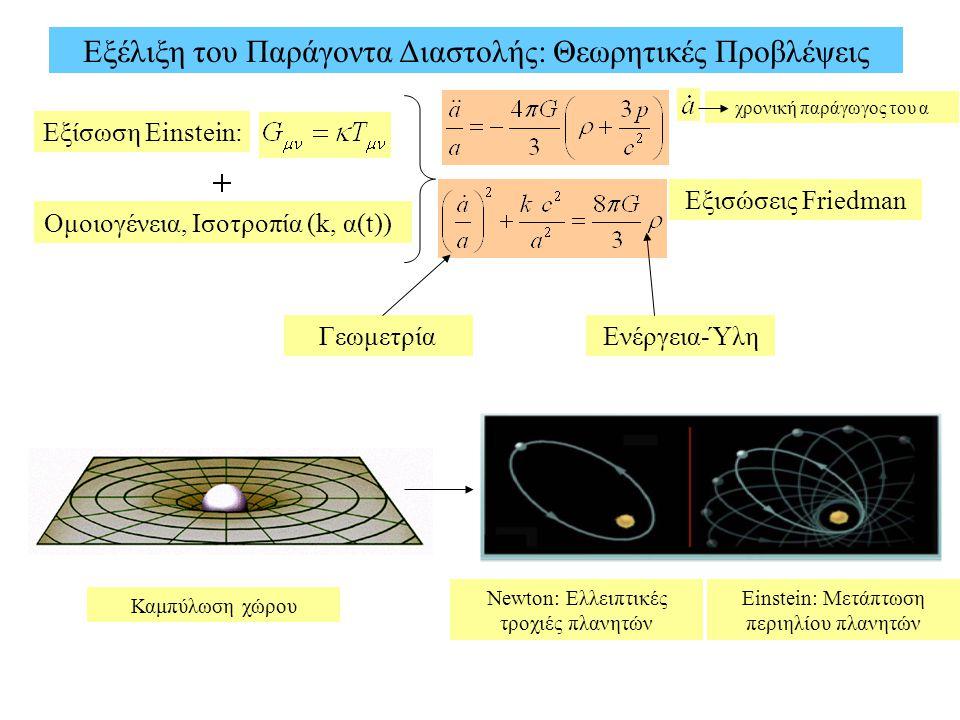 Εξέλιξη του Παράγοντα Διαστολής: Θεωρητικές Προβλέψεις Εξίσωση Einstein: Ομοιογένεια, Ισοτροπία (k, α(t)) Εξισώσεις Friedman ΓεωμετρίαΕνέργεια-Ύλη χρο