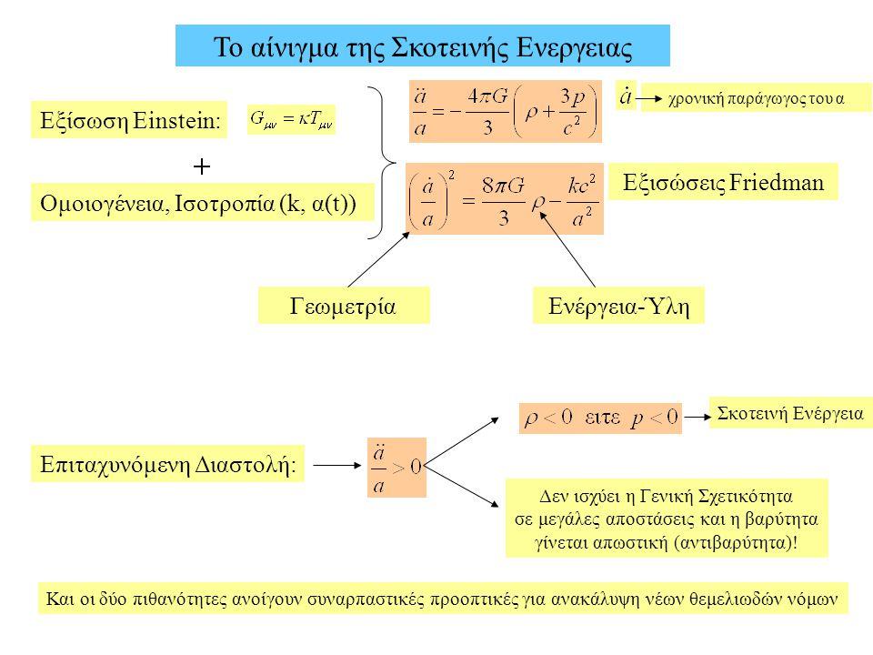 Το αίνιγμα της Σκοτεινής Ενεργειας Εξίσωση Einstein: Ομοιογένεια, Ισοτροπία (k, α(t)) Εξισώσεις Friedman ΓεωμετρίαΕνέργεια-Ύλη χρονική παράγωγος του α