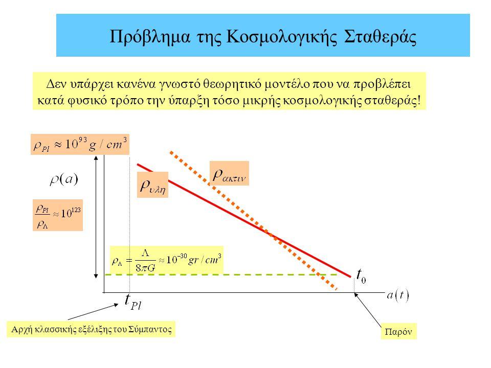 Πρόβλημα της Κοσμολογικής Σταθεράς Δεν υπάρχει κανένα γνωστό θεωρητικό μοντέλο που να προβλέπει κατά φυσικό τρόπο την ύπαρξη τόσο μικρής κοσμολογικής