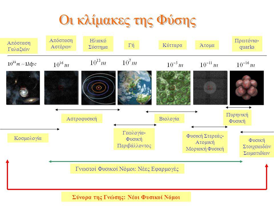 Απόσταση Γαλαξιών Απόσταση Αστέρων Ηλιακό Σύστημα ΓήΚύτταραΆτομα Πρωτόνια- quarks Βιολογία Φυσική Στερεάς- Ατομική Μοριακή Φυσική Φυσική Στοιχειωδών Σ
