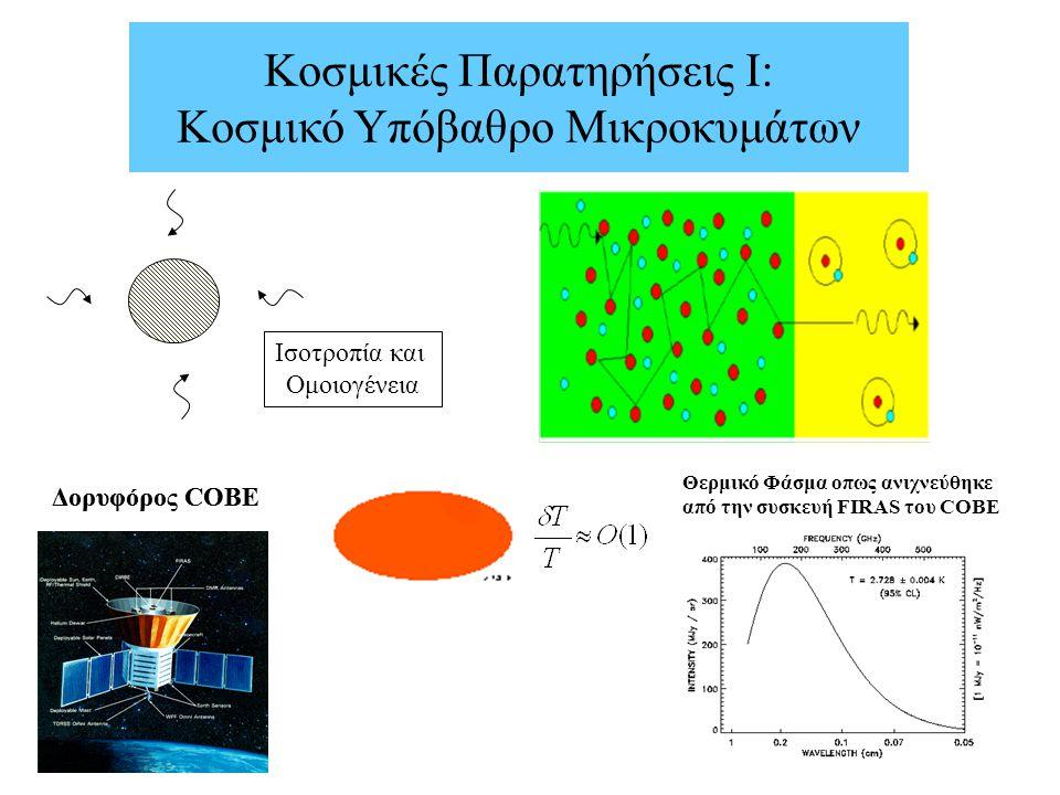 Κοσμικές Παρατηρήσεις Ι: Κοσμικό Υπόβαθρο Μικροκυμάτων Δορυφόρος COBE Ισοτροπία και Ομοιογένεια Θερμικό Φάσμα οπως ανιχνεύθηκε από την συσκευή FIRAS τ
