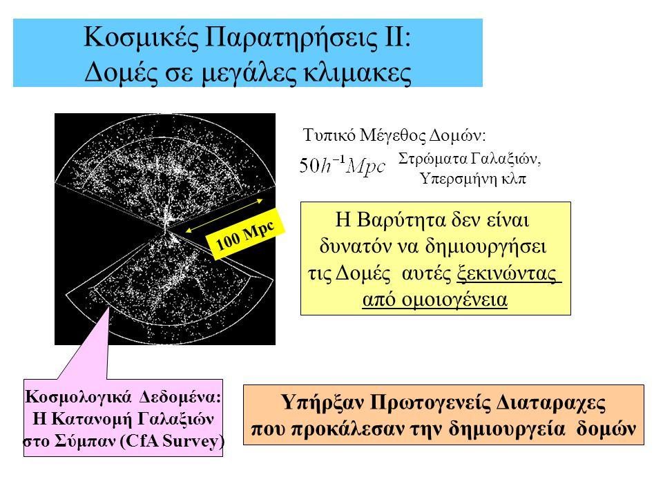 Κοσμολογικά Δεδομένα: Η Κατανομή Γαλαξιών στο Σύμπαν (CfA Survey) 100 Mpc Τυπικό Μέγεθος Δομών: Στρώματα Γαλαξιών, Υπερσμήνη κλπ Η Βαρύτητα δεν είναι