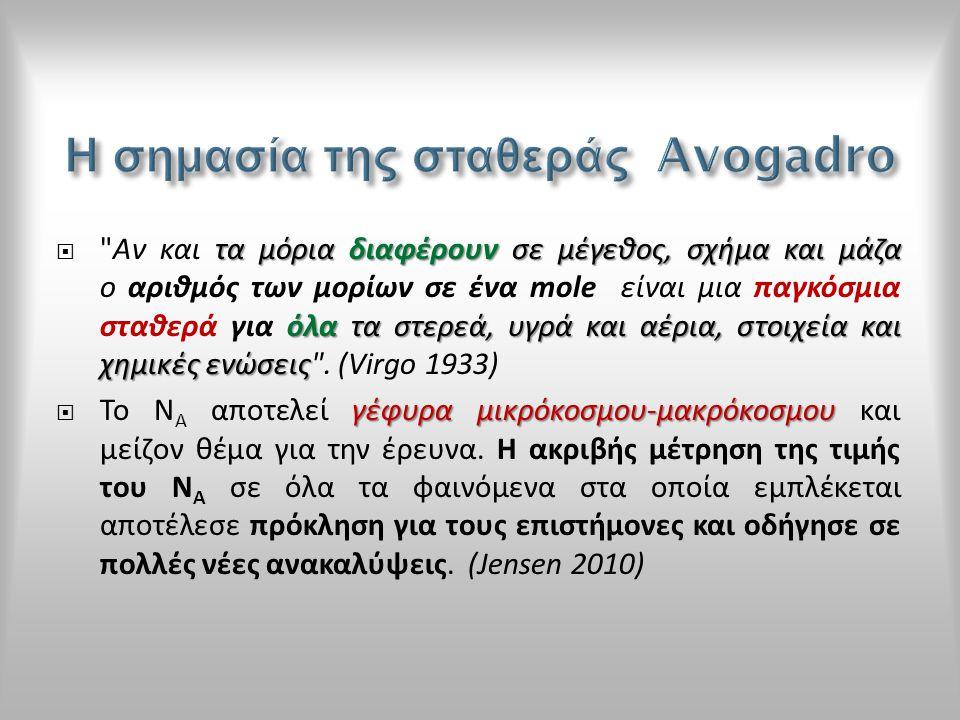 Πώς αντιμετώπισαν οι επιστήμονες την Πώς αντιμετώπισαν οι επιστήμονες την πρόκληση να μετρήσουν τα σωματίδια πρόκληση να μετρήσουν τα σωματίδια χωρίς τα σημερινά μέσα; χωρίς τα σημερινά μέσα; Γιατί και πότε συνδέθηκε το όνομα του Γιατί και πότε συνδέθηκε το όνομα του Avogadro με τη σταθερά Ν Α ; Avogadro με τη σταθερά Ν Α ; Πώς προσδιορίστηκε η σταθερά Avogadro; Πώς προσδιορίστηκε η σταθερά Avogadro; Πώς φτάσαμε στις σημερινές τιμές; Πώς φτάσαμε στις σημερινές τιμές; βιβλιογραφία περιορισμένη - αναγκαστικά πρωτότυπα
