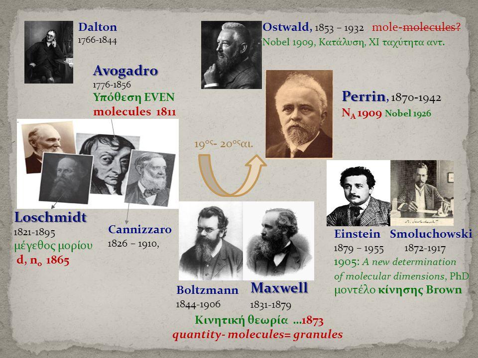 Αvogadro 1776-1856 Υπόθεση EVEN molecules 1811 Loschmidt 1821-1895 μέγεθος μορίου d, n o 1865 Boltzmann 1844-1906 Maxwell 1831-1879 Perrin Perrin, 1870-1942 N A 1909 Nobel 1926 Ostwald, 1853 – 1932 mole-molecules.