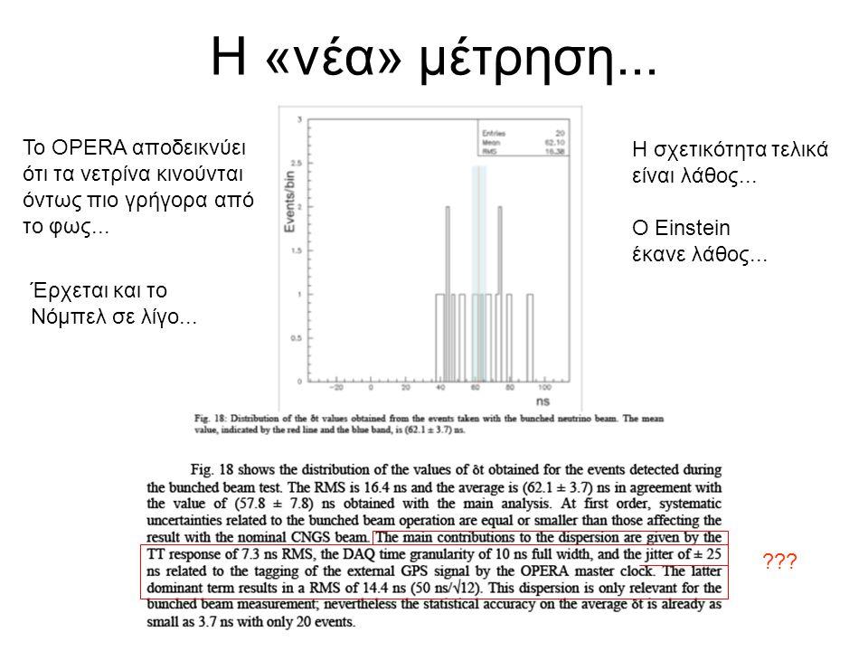 Η «νέα» μέτρηση...Το OPERA αποδεικνύει ότι τα νετρίνα κινούνται όντως πιο γρήγορα από το φως...