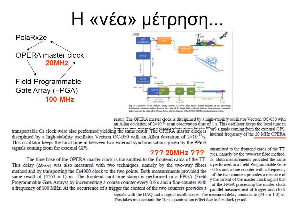 PolaRx2e OPERA master clock Field Programmable Gate Array (FPGA) 100 MHz Η «νέα» μέτρηση...