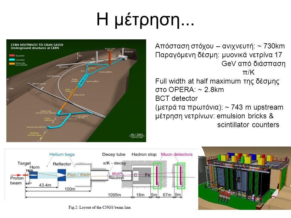 Απόσταση στόχου – ανιχνευτή: ~ 730km Παραγόμενη δέσμη: μυονικά νετρίνα 17 GeV από διάσπαση π/Κ Full width at half maximum της δέσμης στο OPERA: ~ 2.8km BCT detector (μετρά τα πρωτόνια): ~ 743 m upstream μέτρηση νετρίνων: emulsion bricks & scintillator counters Η μέτρηση...