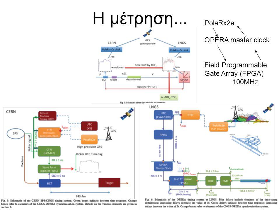 PolaRx2e OPERA master clock Field Programmable Gate Array (FPGA) 100ΜΗz