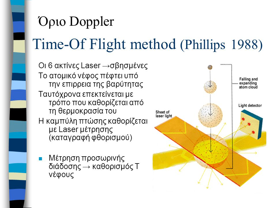 Όριο Doppler Οι 6 ακτίνες Laser →σβησμένες Το ατομικό νέφος πέφτει υπό την επιρρεια της βαρύτητας Ταυτόχρονα επεκτείνεται με τρόπο που καθορίζεται από