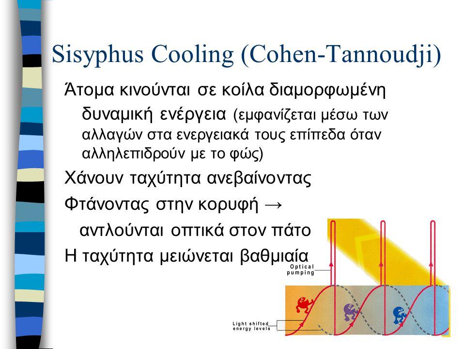 Sisyphus Cooling (Cohen-Tannoudji) Άτομα κινούνται σε κοίλα διαμορφωμένη δυναμική ενέργεια (εμφανίζεται μέσω των αλλαγών στα ενεργειακά τους επίπεδα ό