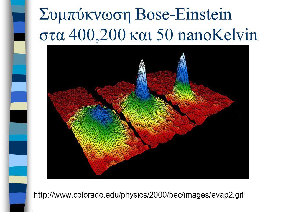 Συμπύκνωση Bose-Einstein στα 400,200 και 50 nanoKelvin http://www.colorado.edu/physics/2000/bec/images/evap2.gif