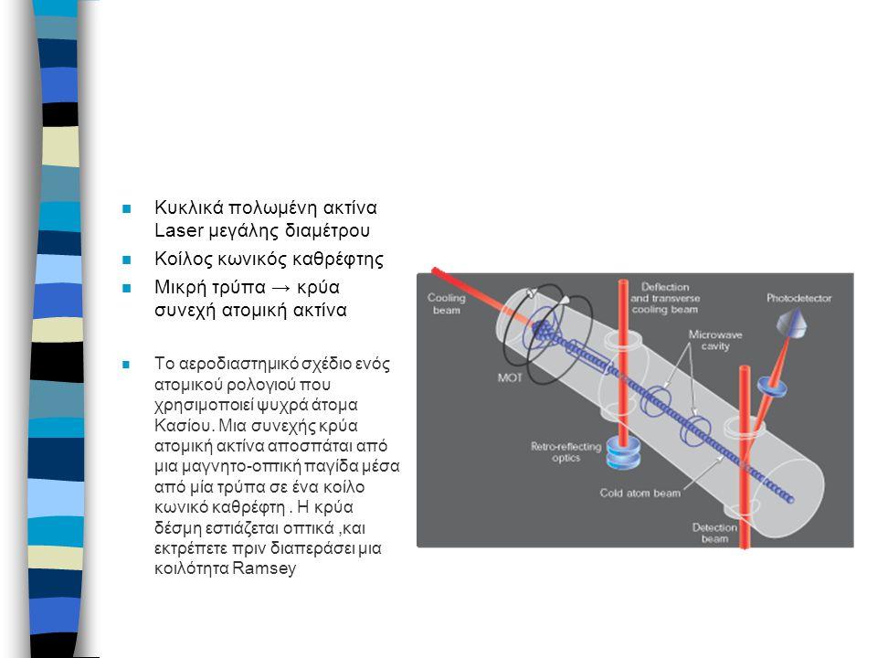 n Κυκλικά πολωμένη ακτίνα Laser μεγάλης διαμέτρου n Κοίλος κωνικός καθρέφτης n Μικρή τρύπα → κρύα συνεχή ατομική ακτίνα n Το αεροδιαστημικό σχέδιο ενό