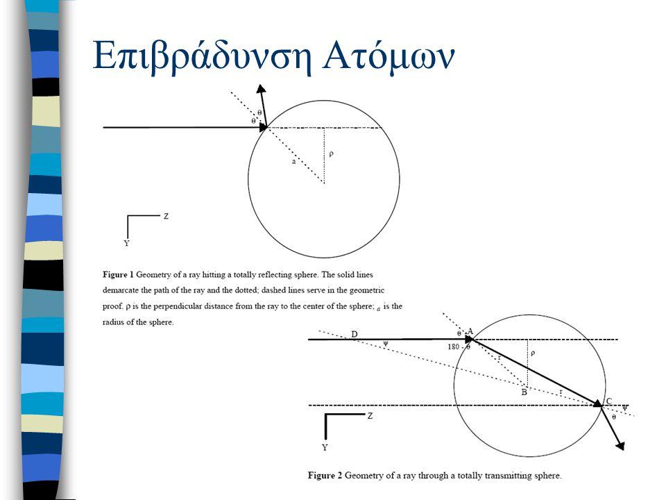 Επιβράδυνση Ατόμων (με φωτόνια) n Χρήση φαινομένου Doppler n Απορροφάται εισερχόμενο (κβαντισμένο) φως n Εκπέμπεται νέο κβαντισμένο φως (διαφορετική διεύθυνση από το εισερχόμενο φωτόνιο) n Τα άτομα επιβραδύνονται (Ανακαλύφθηκε από τον Otto R Friseh το 1933)