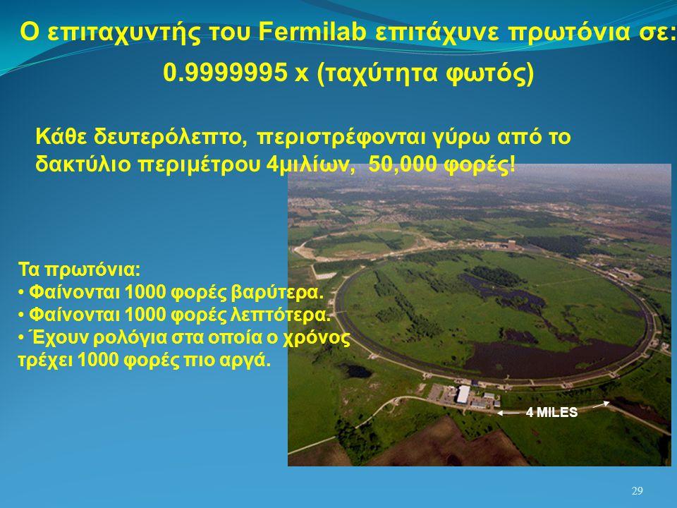 29 4 MILES Ο επιταχυντής του Fermilab επιτάχυνε πρωτόνια σε: 0.9999995 x (ταχύτητα φωτός) Κάθε δευτερόλεπτο, περιστρέφονται γύρω από το δακτύλιο περιμ