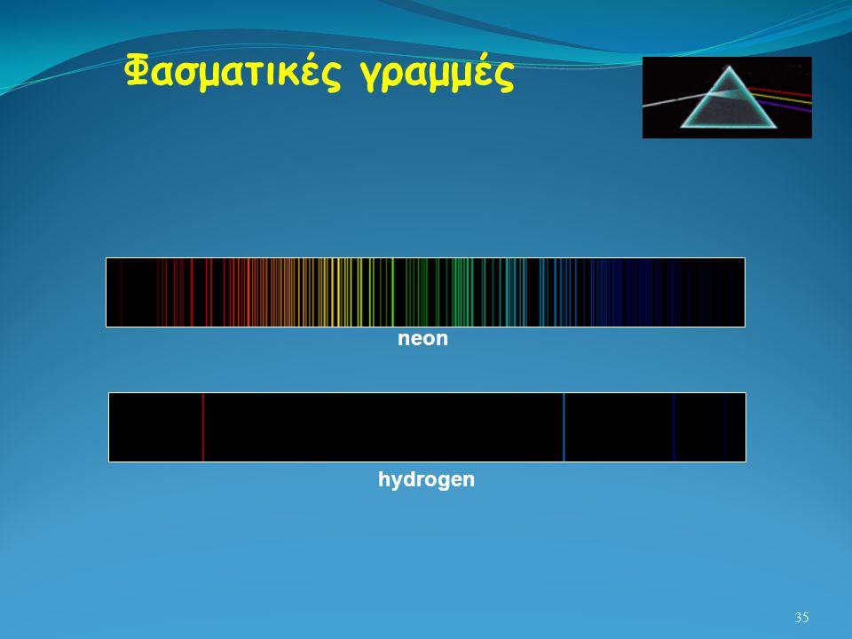 35 hydrogen neon Φασματικές γραμμές