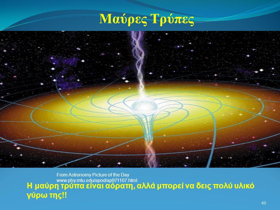 40 Μαύρες Τρύπες From Astronomy Picture of the Day www.phy.mtu.edu/apod/ap971107.html Η μαύρη τρύπα είναι αόρατη, αλλά μπορεί να δεις πολύ υλικό γύρω