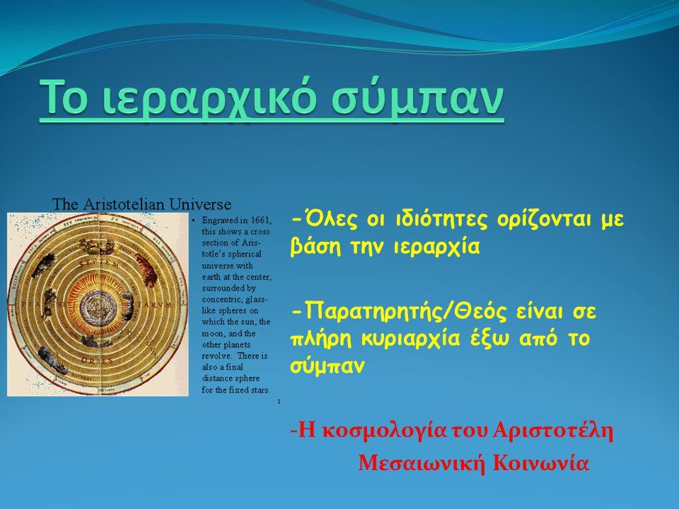 -Όλες οι ιδιότητες ορίζονται με βάση την ιεραρχία -Παρατηρητής/Θεός είναι σε πλήρη κυριαρχία έξω από το σύμπαν -Η κοσμολογία του Αριστοτέλη Μεσαιωνική