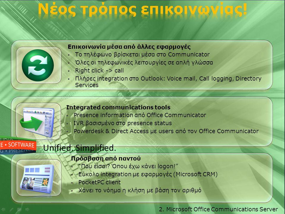 Επικοινωνία μέσα από άλλες εφαρμογές  Το τηλέφωνο βρίσκεται μέσα στο Communicator  Όλες οι τηλεφωνικές λειτουργίες σε απλή γλώσσα  Right click -> call  Πλήρες integration στο Outlook: Voice mail, Call logging, Directory Services Integrated communications tools  Presence information από Office Communicator  IVR βασισμένο στο presence status  Powerdesk & Direct Access με users από τον Office Communicator Πρόσβαση από παντού  Που είσαι.