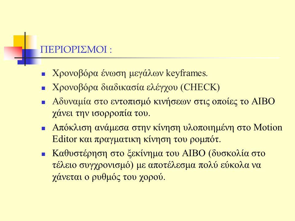 ΠΕΡΙΟΡΙΣΜΟΙ : Χρονοβόρα ένωση μεγάλων keyframes. Χρονοβόρα διαδικασία ελέγχου (CHECK) Αδυναμία στο εντοπισμό κινήσεων στις οποίες το AIBO χάνει την ισ