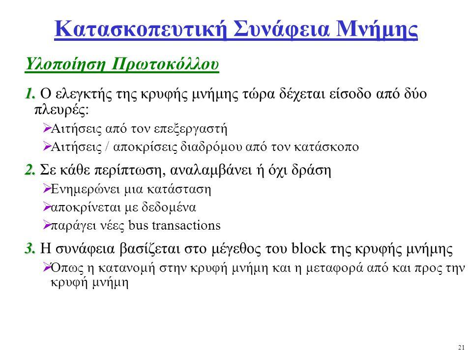 21 Κατασκοπευτική Συνάφεια Μνήμης Υλοποίηση Πρωτοκόλλου 1.