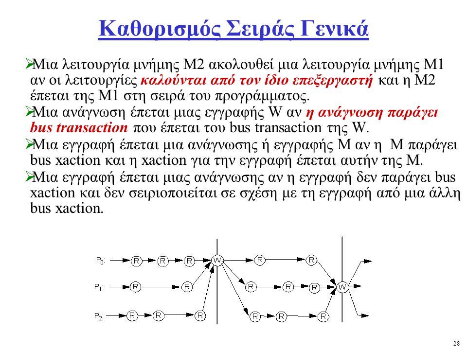 28 Καθορισμός Σειράς Γενικά  Μια λειτουργία μνήμης Μ2 ακολουθεί μια λειτουργία μνήμης Μ1 αν οι λειτουργίες καλούνται από τον ίδιο επεξεργαστή και η Μ2 έπεται της Μ1 στη σειρά του προγράμματος.