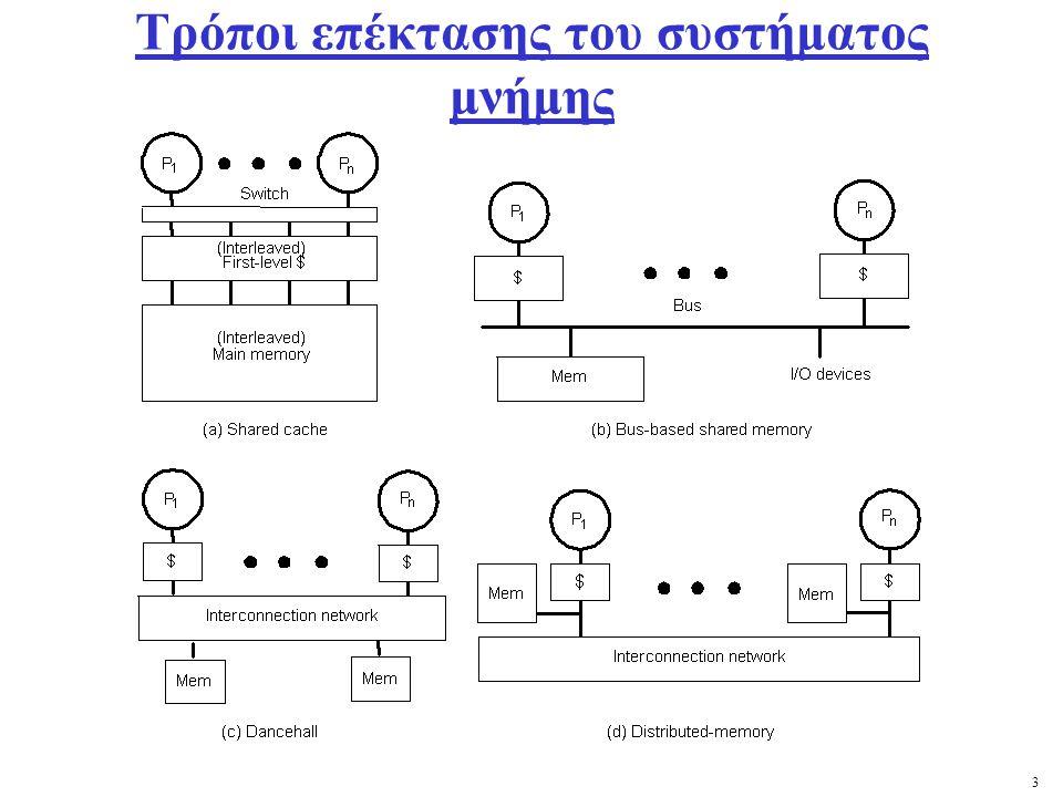 3 Τρόποι επέκτασης του συστήματος μνήμης