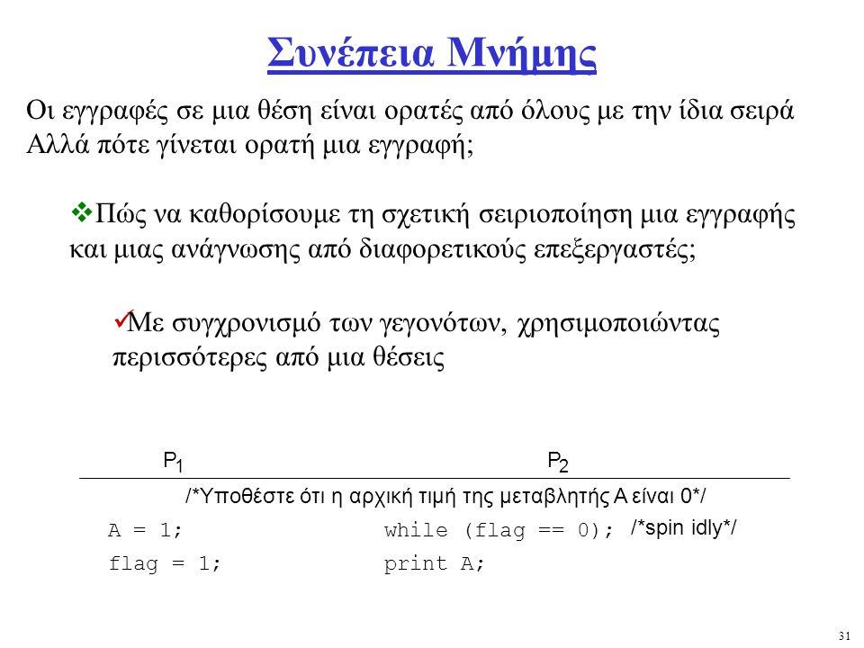 31 Συνέπεια Μνήμης Οι εγγραφές σε μια θέση είναι ορατές από όλους με την ίδια σειρά Αλλά πότε γίνεται ορατή μια εγγραφή;  Πώς να καθορίσουμε τη σχετική σειριοποίηση μια εγγραφής και μιας ανάγνωσης από διαφορετικούς επεξεργαστές; Με συγχρονισμό των γεγονότων, χρησιμοποιώντας περισσότερες από μια θέσεις P 1 P 2 /*Υποθέστε ότι η αρχική τιμή της μεταβλητής Α είναι 0*/ A = 1;while (flag == 0); /*spin idly*/ flag = 1;print A;