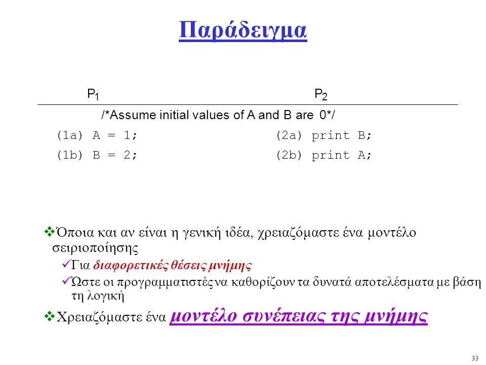 33 Παράδειγμα  Όποια και αν είναι η γενική ιδέα, χρειαζόμαστε ένα μοντέλο σειριοποίησης Για διαφορετικές θέσεις μνήμης Ώστε οι προγραμματιστές να καθορίζουν τα δυνατά αποτελέσματα με βάση τη λογική  Χρειαζόμαστε ένα μοντέλο συνέπειας της μνήμης P 1 P 2 /*Assume initial values of A and B are 0*/ (1a) A = 1;(2a) print B; (1b) B = 2;(2b) print A;