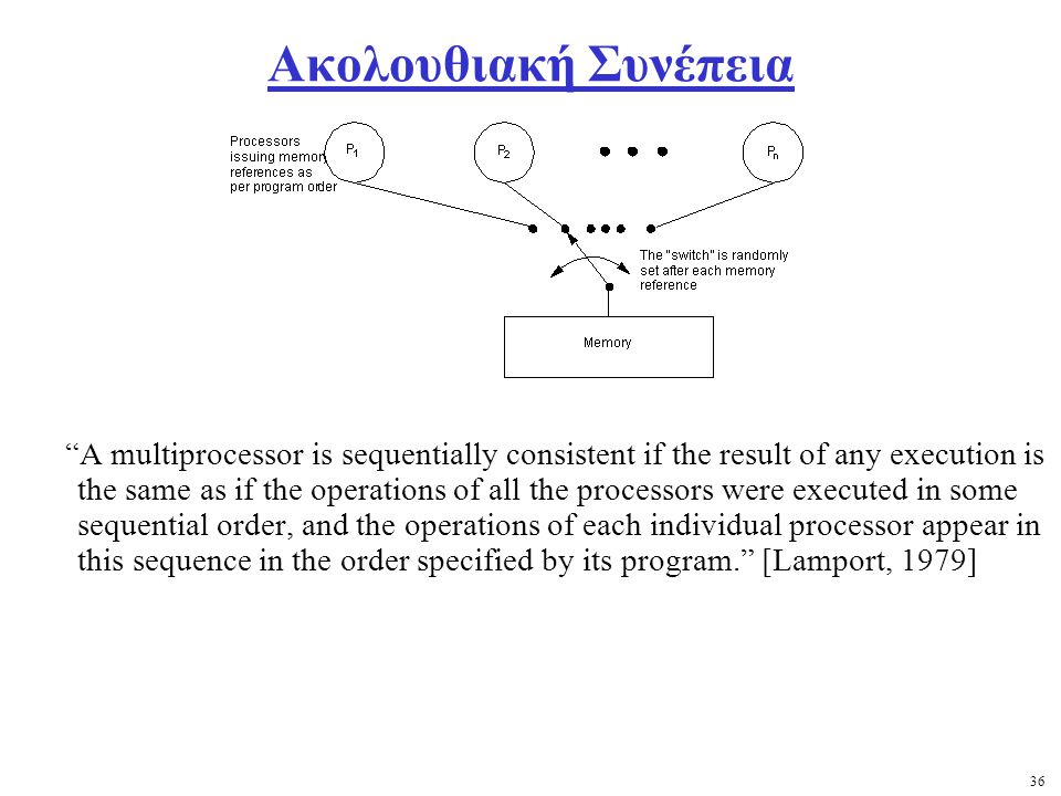 36 Ακολουθιακή Συνέπεια A multiprocessor is sequentially consistent if the result of any execution is the same as if the operations of all the processors were executed in some sequential order, and the operations of each individual processor appear in this sequence in the order specified by its program. [Lamport, 1979]