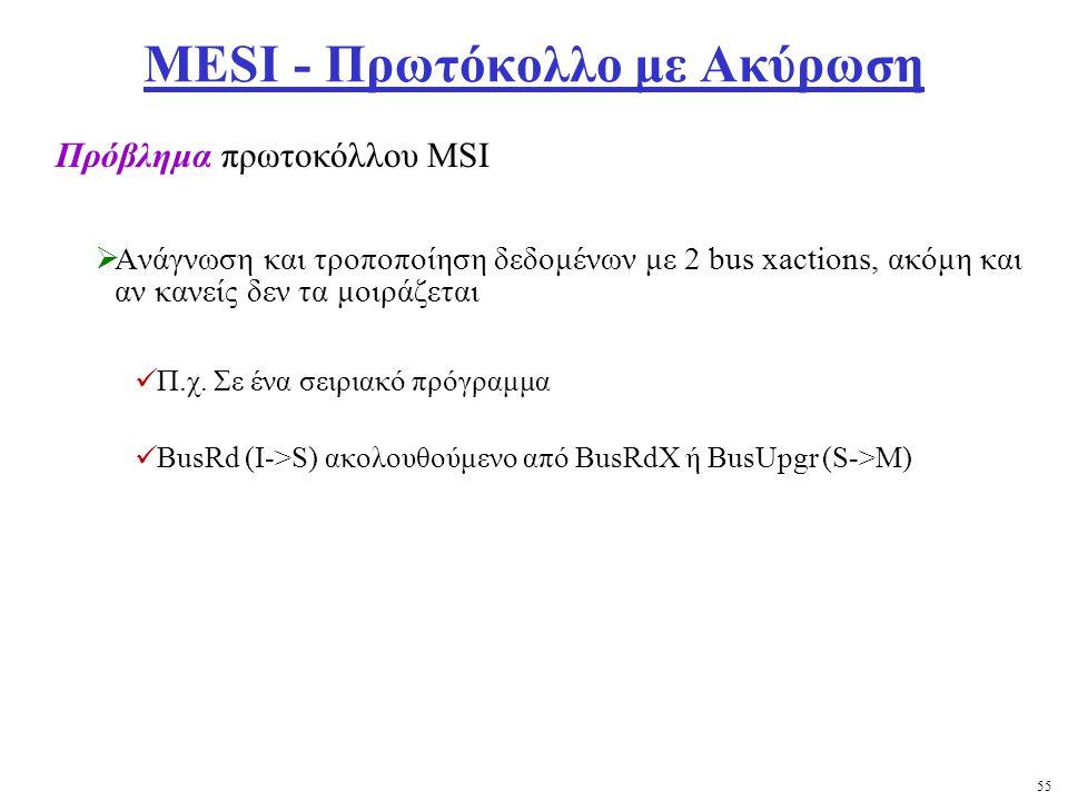 55 MESI - Πρωτόκολλο με Ακύρωση Πρόβλημα πρωτοκόλλου MSI  Ανάγνωση και τροποποίηση δεδομένων με 2 bus xactions, ακόμη και αν κανείς δεν τα μοιράζεται Π.χ.