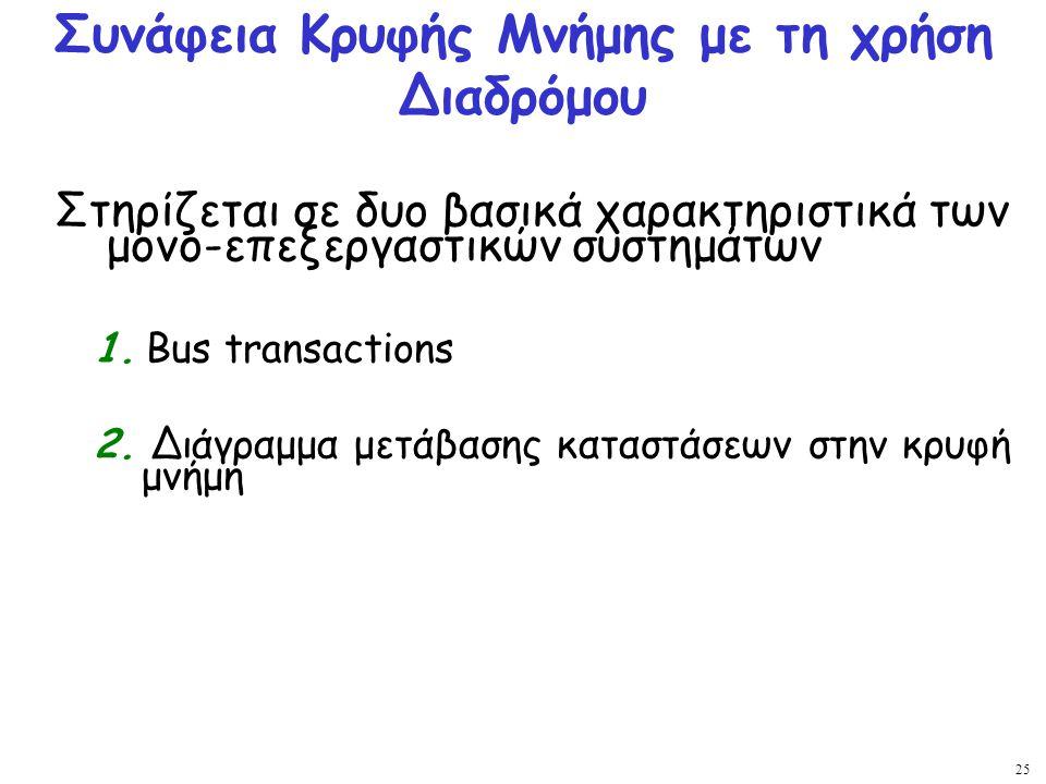 25 Συνάφεια Κρυφής Μνήμης με τη χρήση Διαδρόμου Στηρίζεται σε δυο βασικά χαρακτηριστικά των μονο-επεξεργαστικών συστημάτων 1. Bus transactions 2. Διάγ