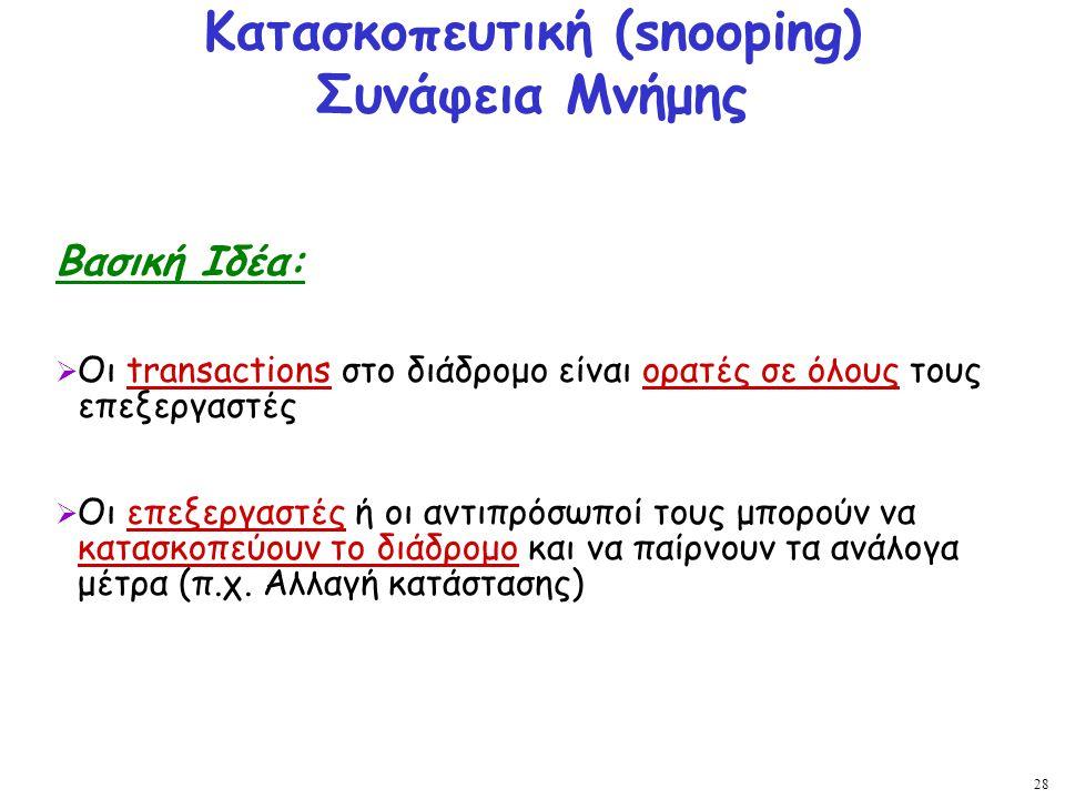 28 Κατασκοπευτική (snooping) Συνάφεια Μνήμης Βασική Ιδέα:  Οι transactions στο διάδρομο είναι ορατές σε όλους τους επεξεργαστές  Οι επεξεργαστές ή ο