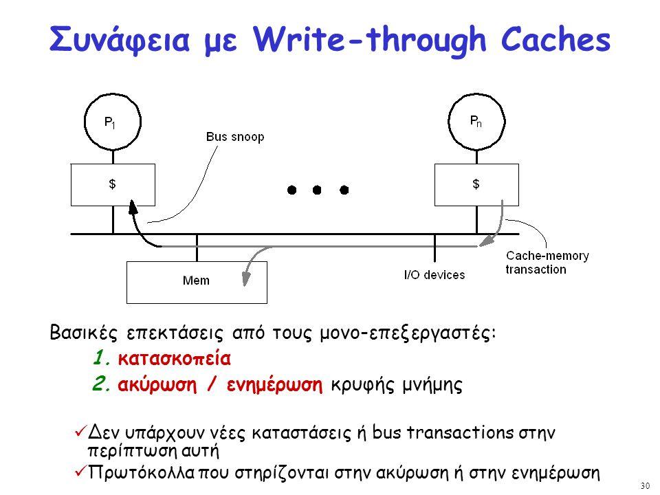30 Συνάφεια με Write-through Caches Βασικές επεκτάσεις από τους μονο-επεξεργαστές: 1. κατασκοπεία 2. ακύρωση / ενημέρωση κρυφής μνήμης Δεν υπάρχουν νέ