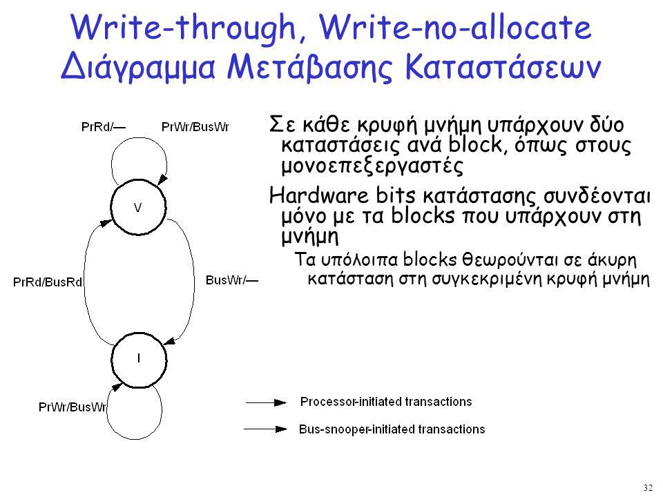 32 Write-through, Write-no-allocate Διάγραμμα Μετάβασης Καταστάσεων Σε κάθε κρυφή μνήμη υπάρχουν δύο καταστάσεις ανά block, όπως στους μονοεπεξεργαστέ