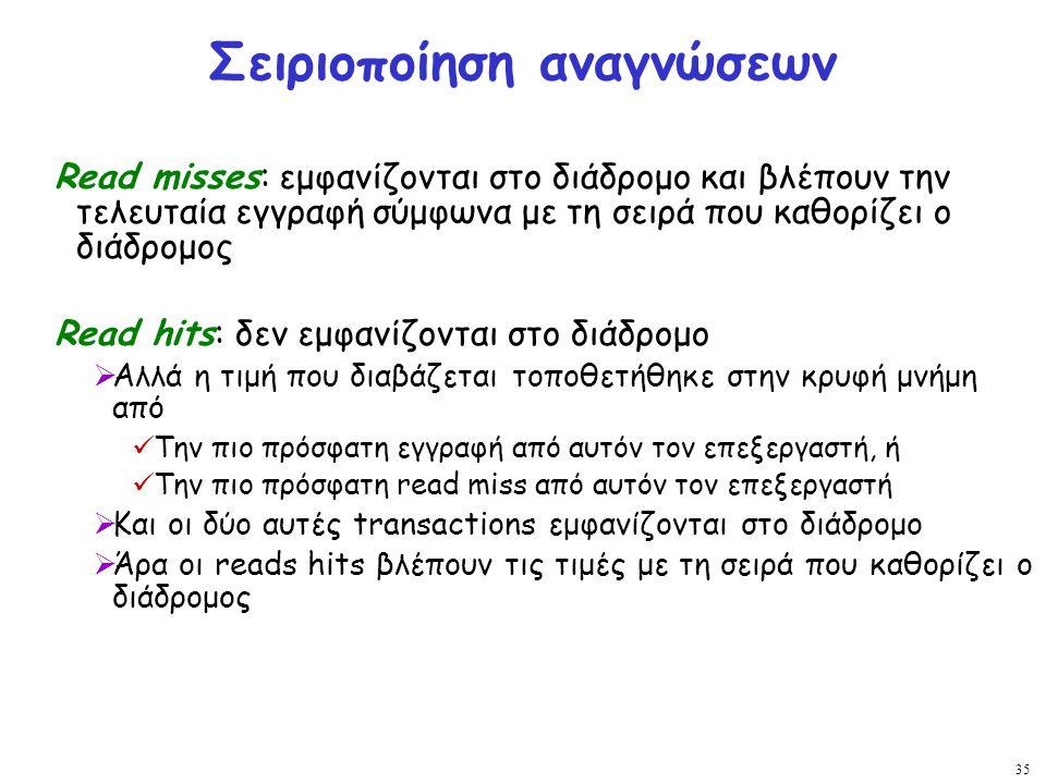 35 Σειριοποίηση αναγνώσεων Read misses: εμφανίζονται στο διάδρομο και βλέπουν την τελευταία εγγραφή σύμφωνα με τη σειρά που καθορίζει ο διάδρομος Read
