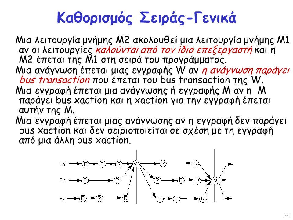 36 Καθορισμός Σειράς-Γενικά Μια λειτουργία μνήμης Μ2 ακολουθεί μια λειτουργία μνήμης Μ1 αν οι λειτουργίες καλούνται από τον ίδιο επεξεργαστή και η Μ2