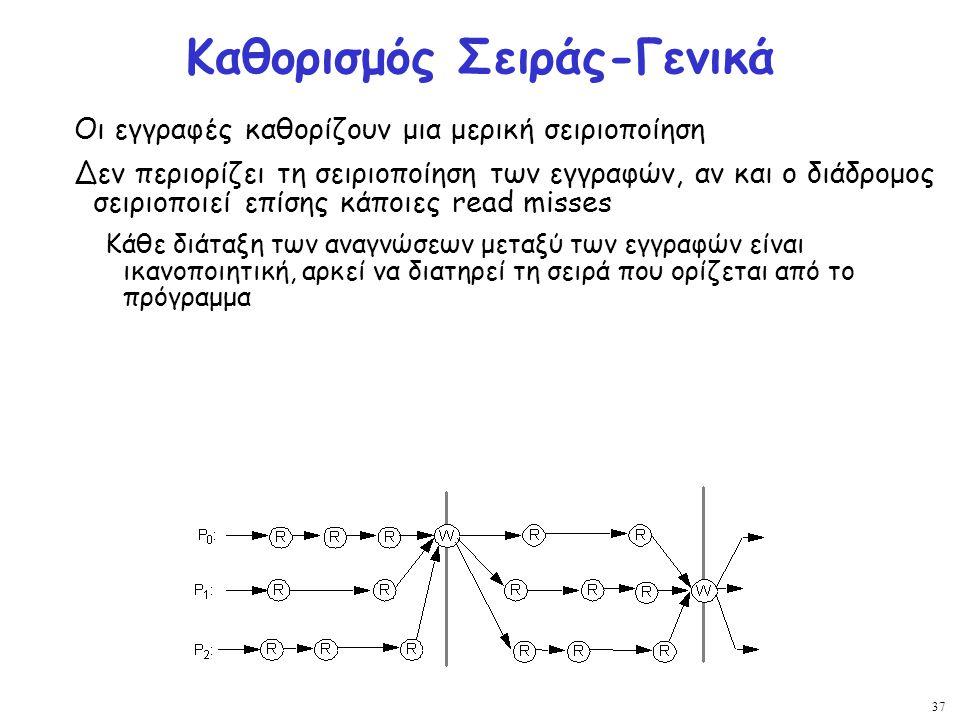 37 Καθορισμός Σειράς-Γενικά Οι εγγραφές καθορίζουν μια μερική σειριοποίηση Δεν περιορίζει τη σειριοποίηση των εγγραφών, αν και ο διάδρομος σειριοποιεί