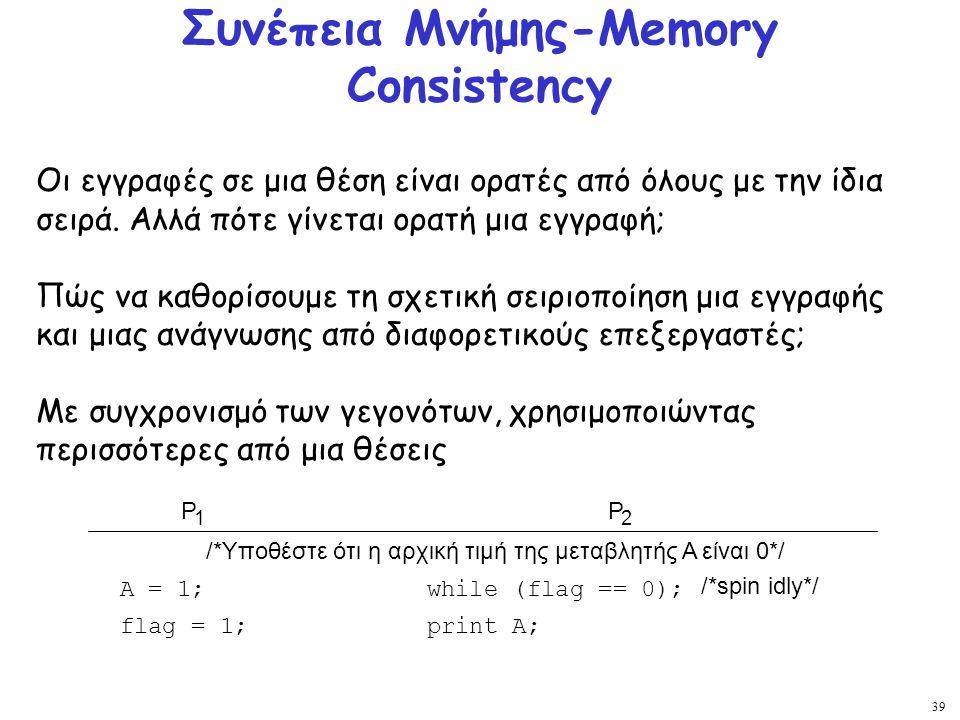 39 Συνέπεια Μνήμης-Memory Consistency Οι εγγραφές σε μια θέση είναι ορατές από όλους με την ίδια σειρά. Αλλά πότε γίνεται ορατή μια εγγραφή; Πώς να κα