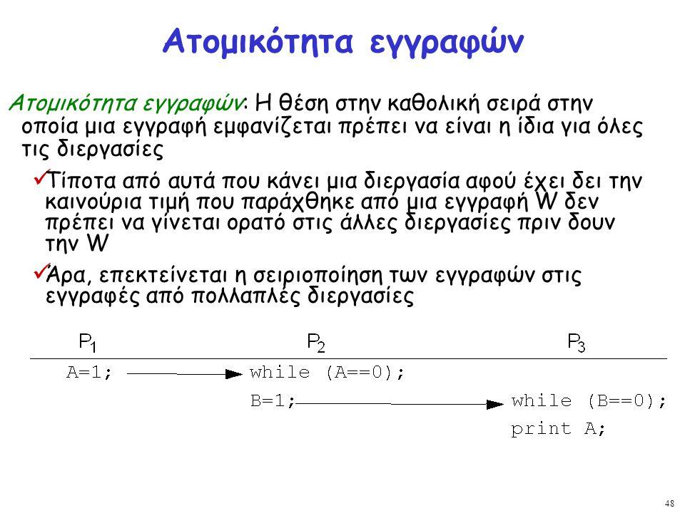 48 Ατομικότητα εγγραφών Ατομικότητα εγγραφών: Η θέση στην καθολική σειρά στην οποία μια εγγραφή εμφανίζεται πρέπει να είναι η ίδια για όλες τις διεργα