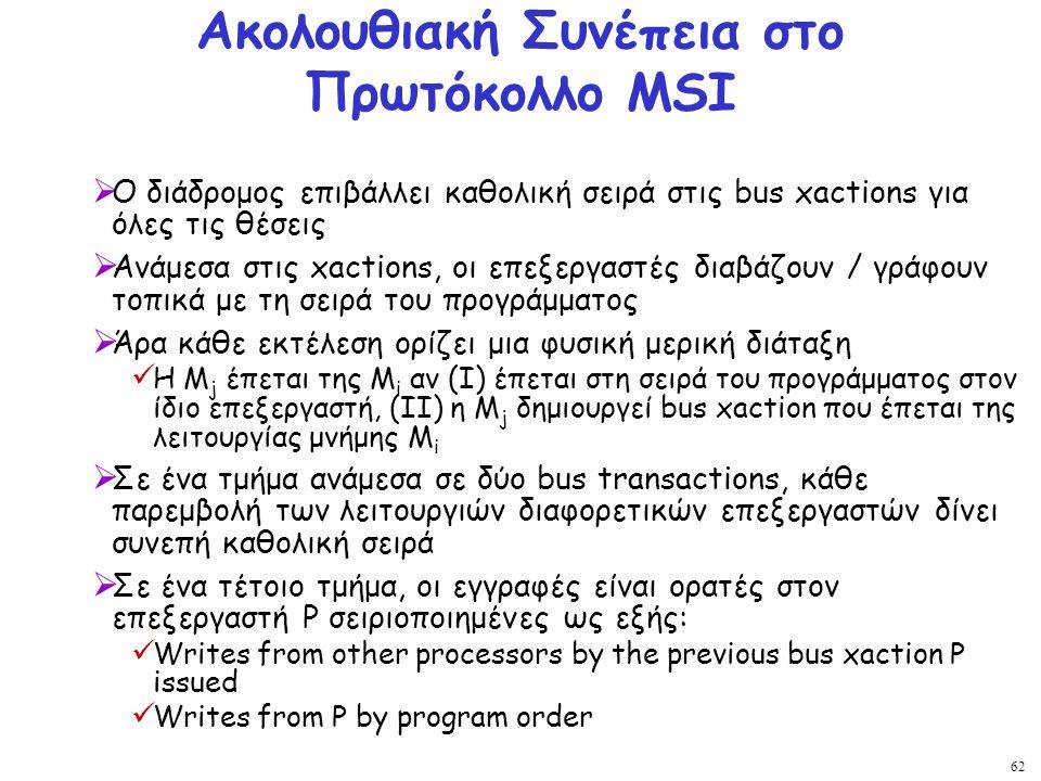 62 Ακολουθιακή Συνέπεια στο Πρωτόκολλο MSI  Ο διάδρομος επιβάλλει καθολική σειρά στις bus xactions για όλες τις θέσεις  Ανάμεσα στις xactions, οι επ