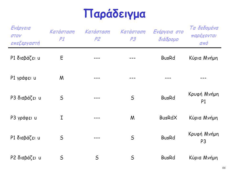 66 Παράδειγμα Ενέργεια στον επεξεργαστή Κατάσταση Ρ1 Κατάσταση Ρ2 Κατάσταση Ρ3 Ενέργεια στο διάδρομο Τα δεδομένα παρέχονται από Ρ1 διαβάζει uΕ--- BusR