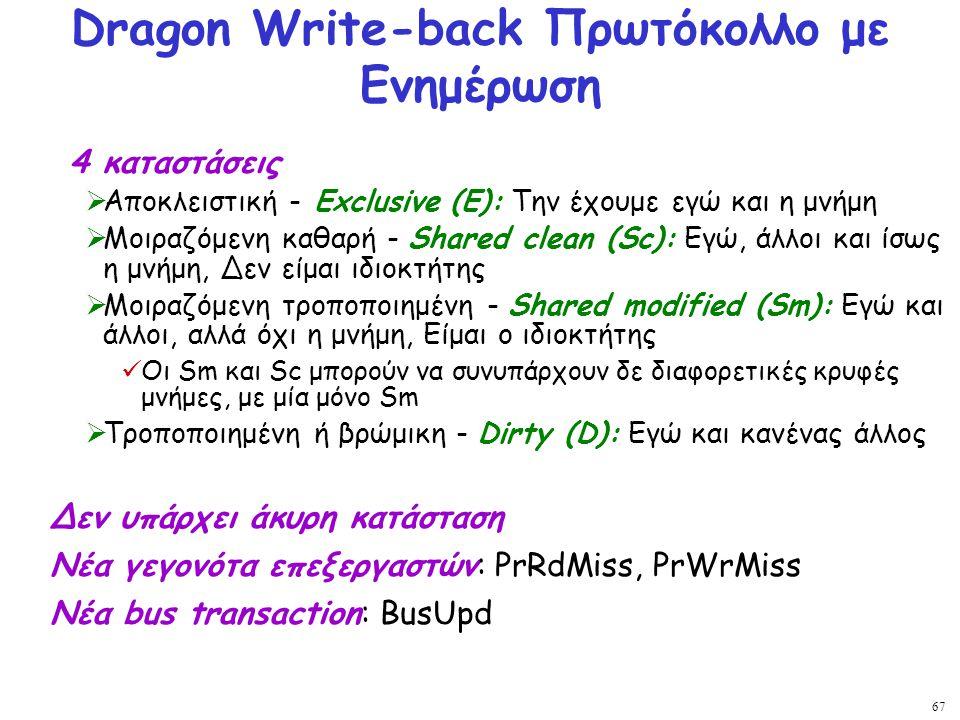 67 Dragon Write-back Πρωτόκολλο με Ενημέρωση 4 καταστάσεις  Αποκλειστική - Exclusive (E): Την έχουμε εγώ και η μνήμη  Μοιραζόμενη καθαρή - Shared cl