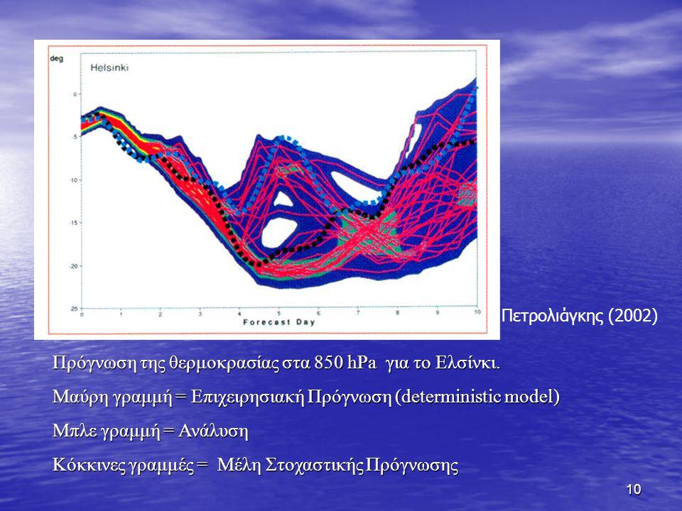 10 Πρόγνωση της θερμοκρασίας στα 850 hPa για το Ελσίνκι. Μαύρη γραμμή = Επιχειρησιακή Πρόγνωση (deterministic model) Μπλε γραμμή = Ανάλυση Κόκκινες γρ