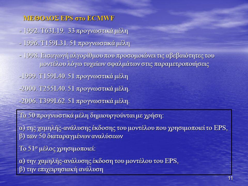 11 ΜΕΘΟΔΟΣ EPS στο ECMWF - 1992. Τ63L19. 33 προγνωστικά μέλη - 1996. T159L31. 51 προγνωστικά μέλη - 1998. Εισαγωγή αλγορίθμου που προσομοιώνει τις αβε