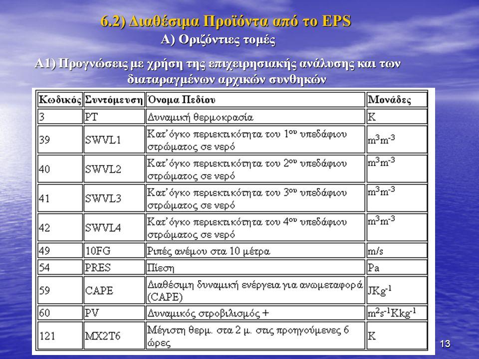 13 6.2) Διαθέσιμα Προϊόντα από το EPS A)Οριζόντιες τομές Α1) Προγνώσεις με χρήση της επιχειρησιακής ανάλυσης και των διαταραγμένων αρχικών συνθηκών