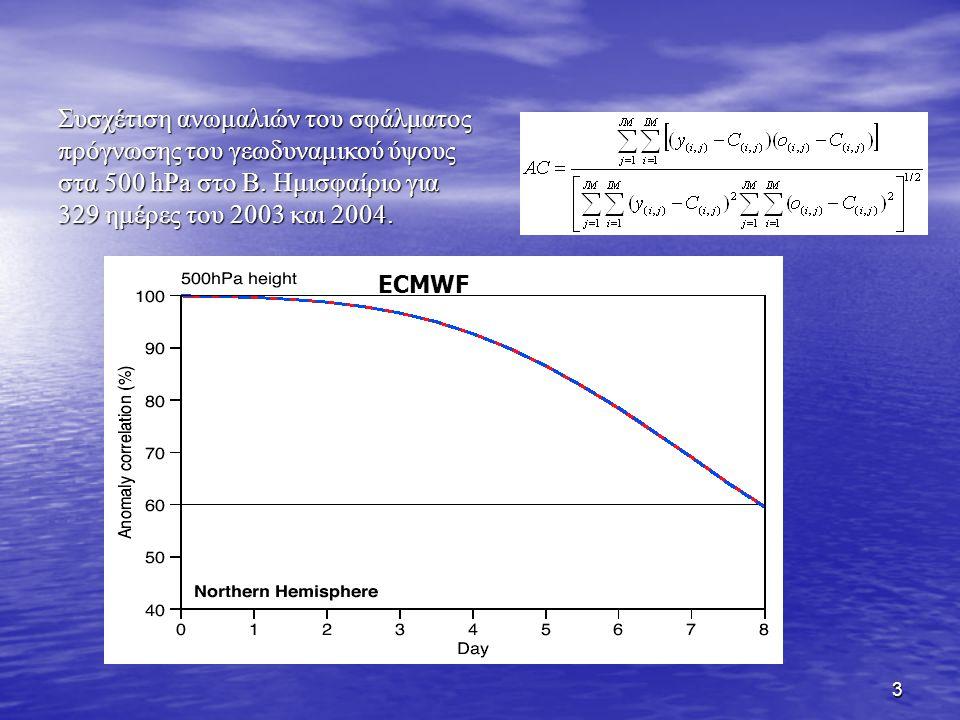 3 Συσχέτιση ανωμαλιών του σφάλματος πρόγνωσης του γεωδυναμικού ύψους στα 500 hPa στο Β. Ημισφαίριο για 329 ημέρες του 2003 και 2004. ECMWF